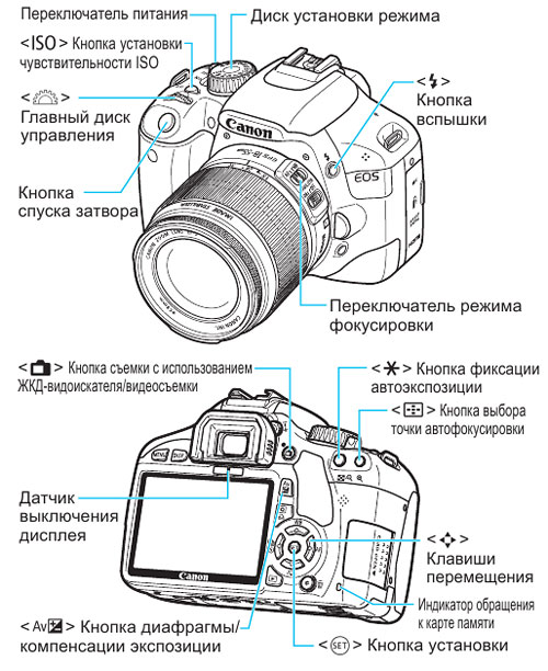 инструкция Canon Eos 550 D img-1