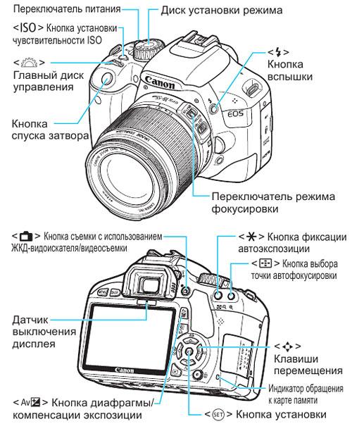 Инструкция canon eos 550 d
